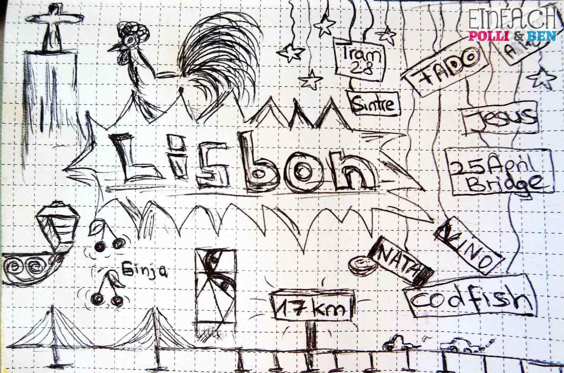 Lisbon BlogSketch1